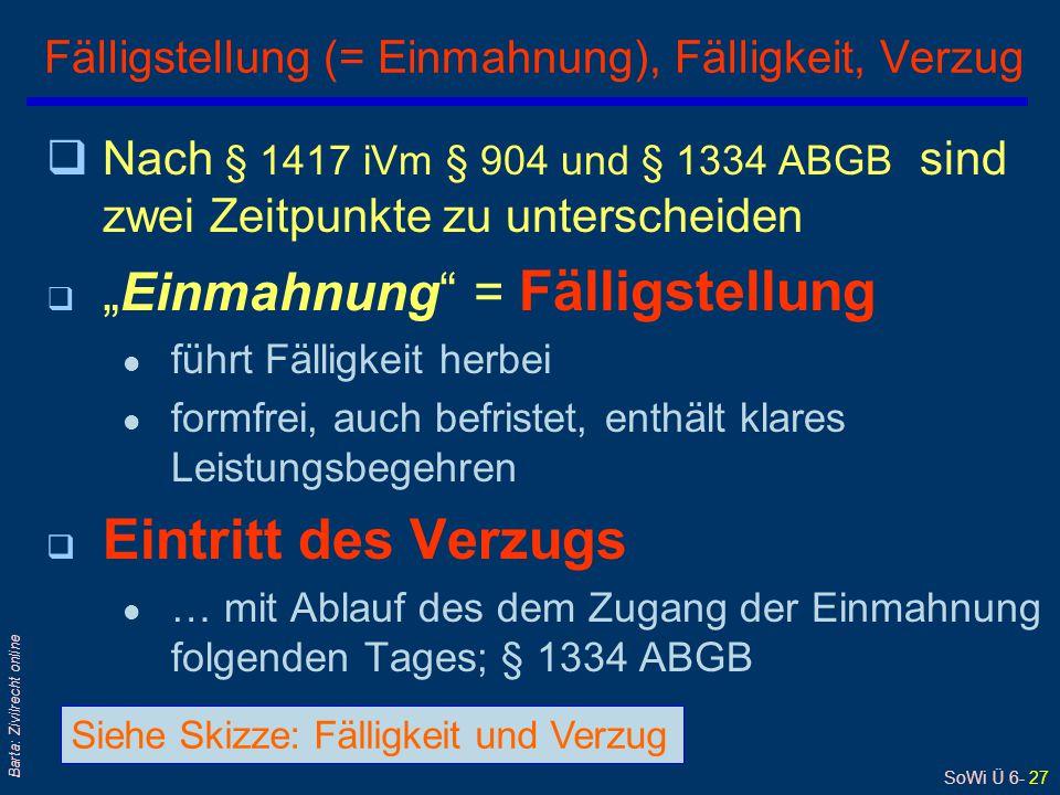 """SoWi Ü 6- 27 Barta: Zivilrecht online qNach § 1417 iVm § 904 und § 1334 ABGB sind zwei Zeitpunkte zu unterscheiden q """"Einmahnung"""" = Fälligstellung l f"""
