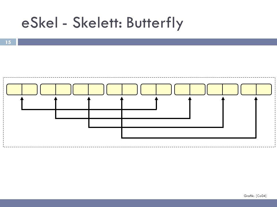 15 eSkel - Skelett: Butterfly Grafik: [Co04]