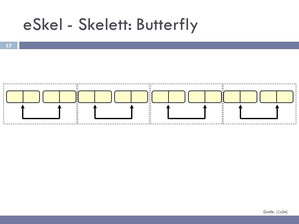 17 eSkel - Skelett: Butterfly Grafik: [Co04]