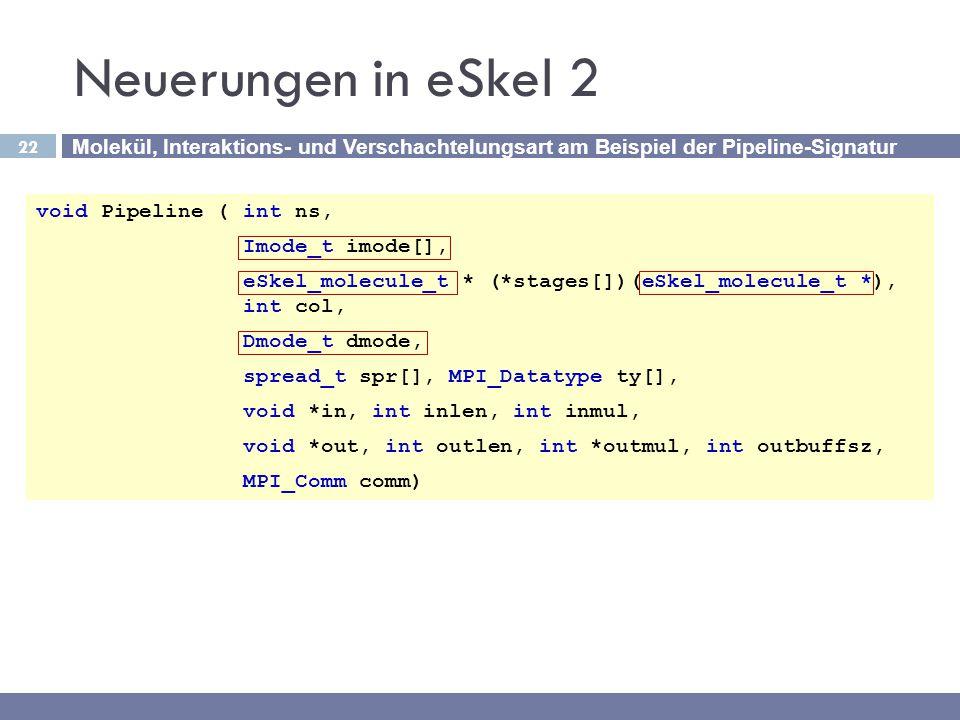 22 Neuerungen in eSkel 2 void Pipeline (int ns, Imode_t imode[], eSkel_molecule_t * (*stages[])(eSkel_molecule_t *), int col, Dmode_t dmode, spread_t