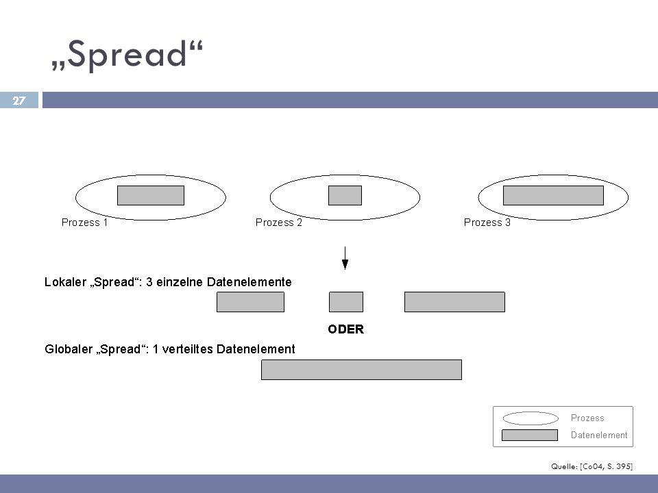 "27 ""Spread"" Quelle: [Co04, S. 395]"