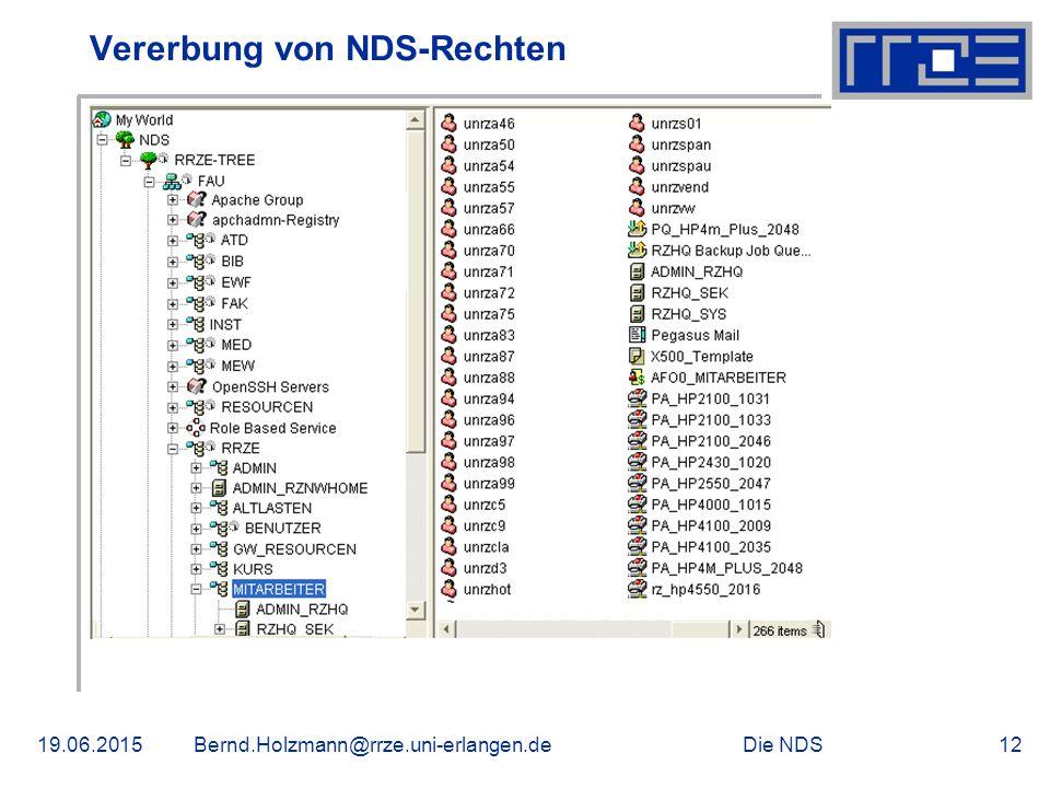 Die NDS19.06.2015Bernd.Holzmann@rrze.uni-erlangen.de12 Vererbung von NDS-Rechten