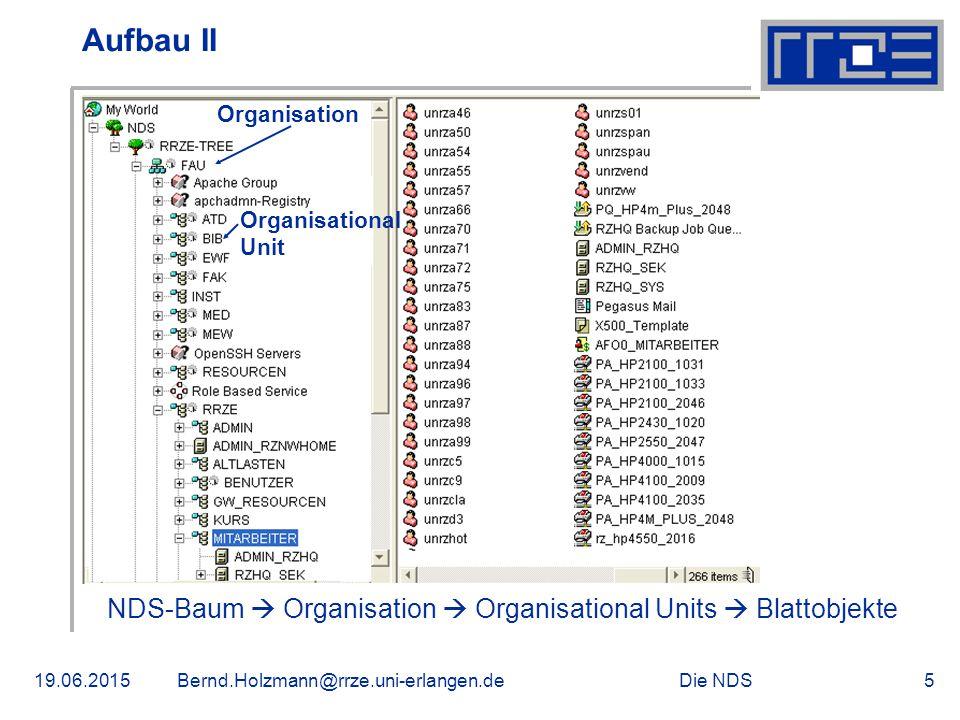 Die NDS19.06.2015Bernd.Holzmann@rrze.uni-erlangen.de5 Aufbau II NDS-Baum  Organisation  Organisational Units  Blattobjekte Organisation Organisational Unit