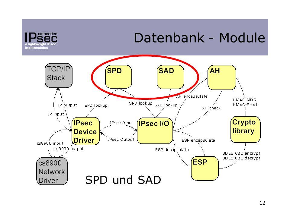 12 Datenbank - Module SPD und SAD