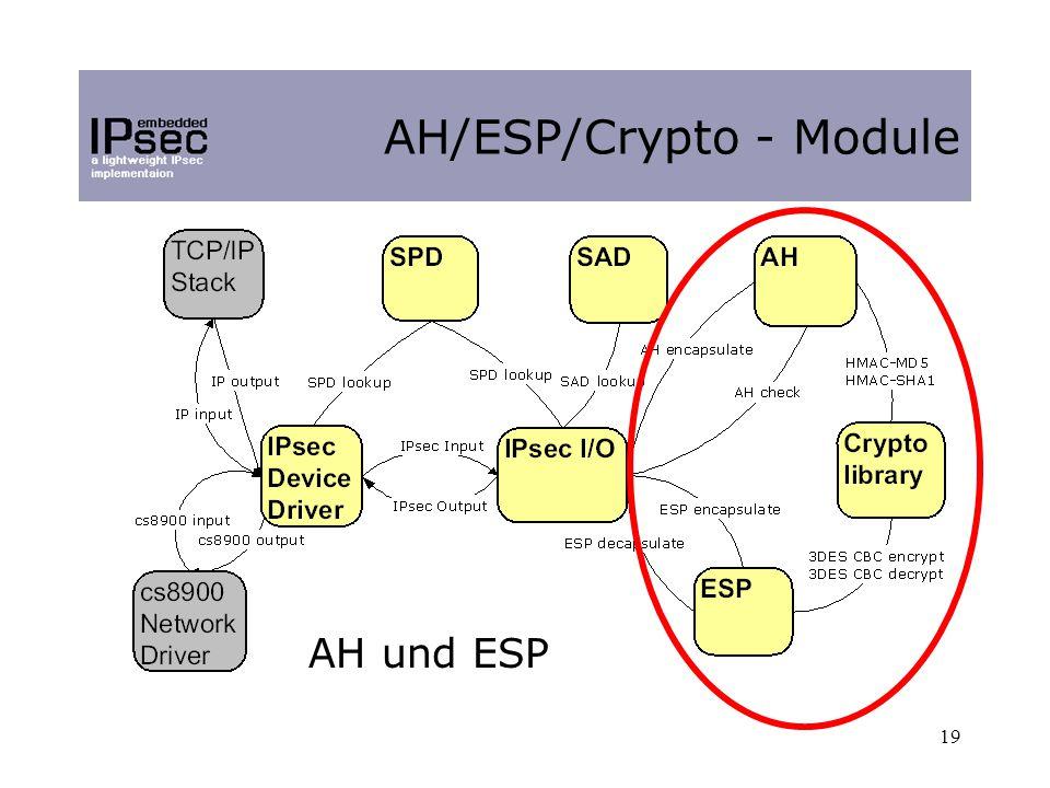 19 AH/ESP/Crypto - Module AH und ESP