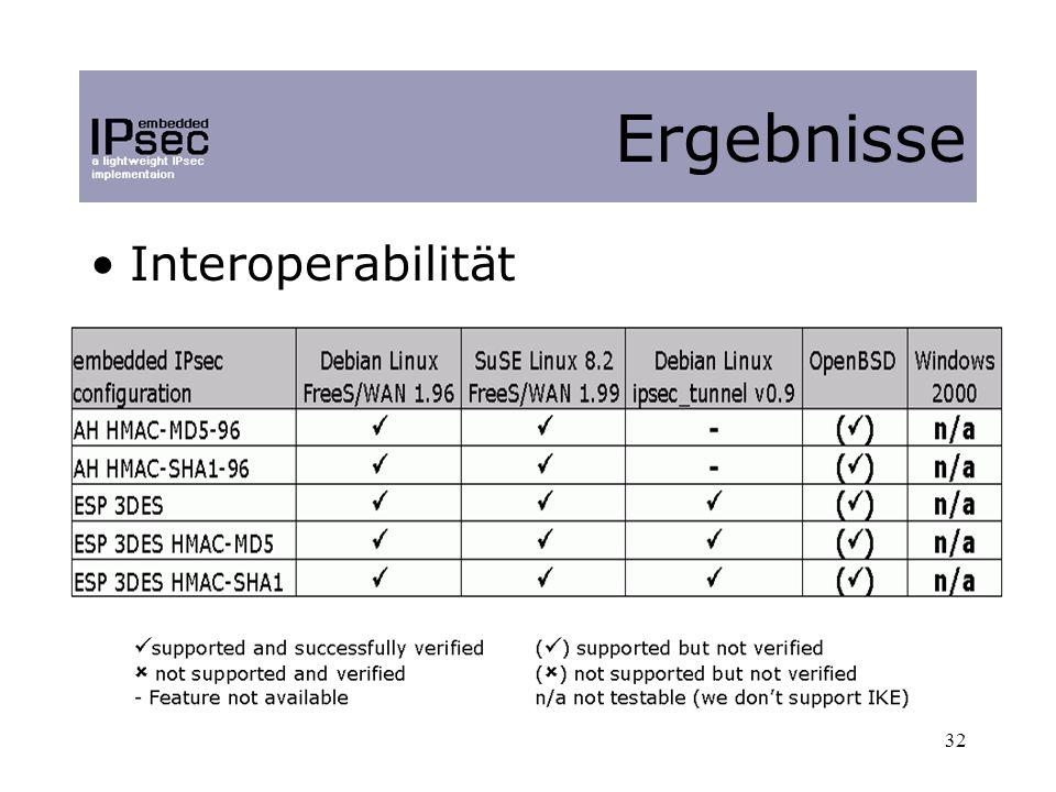 32 Interoperabilität Ergebnisse