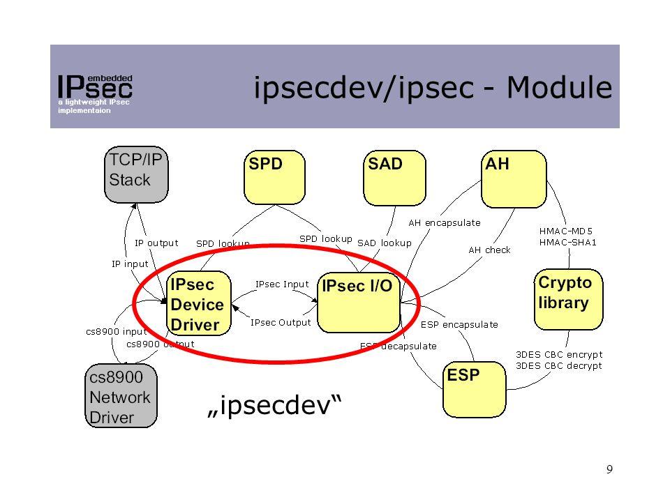 """9 ipsecdev/ipsec - Module """"ipsecdev"""