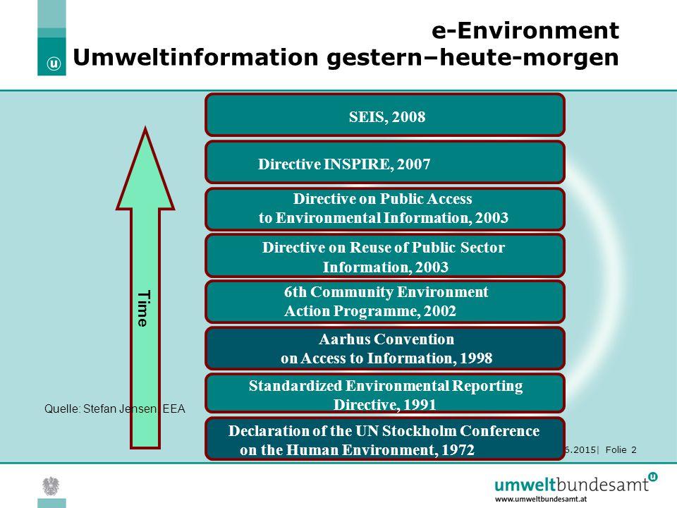 19.06.2015| Folie 23 Die Koordinierungsstelle informiert Die KUI berichtet der Öffentlichkeit über seine Tätigkeit im Internet unter http://www.umweltbundesamt.at/koordinierungsstelle/ http://www.umweltbundesamt.at/koordinierungsstelle/ Weiters informiert die KUI über das UIG 2004 auf HELP.gv.at unter http://www.help.gv.at/Content.Node/166/Seite.166000 0.html http://www.help.gv.at/Content.Node/166/Seite.166000 0.html Die Plattform der Arbeitsgruppe Umweltinformation (UW-UI) am Reference Server unter http://reference.e-government.gv.at/UW- UI_Umweltinformation.1024.0.html http://reference.e-government.gv.at/UW- UI_Umweltinformation.1024.0.html
