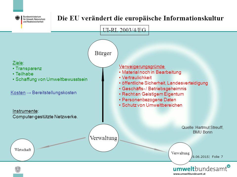 19.06.2015| Folie 38 Zentraler Zugang zu den Umweltinformationen von Bund, Ländern und evtl.