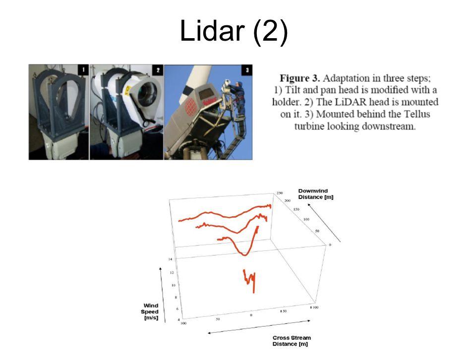 Lidar (2)