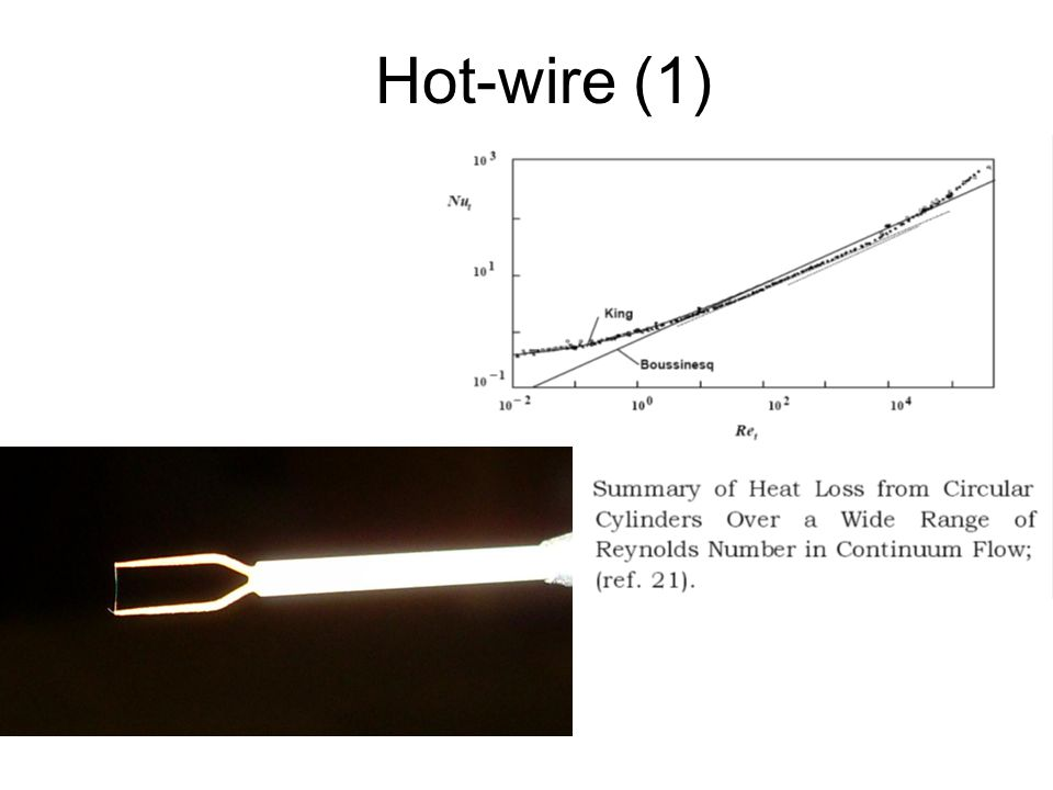 Hot-wire (1)