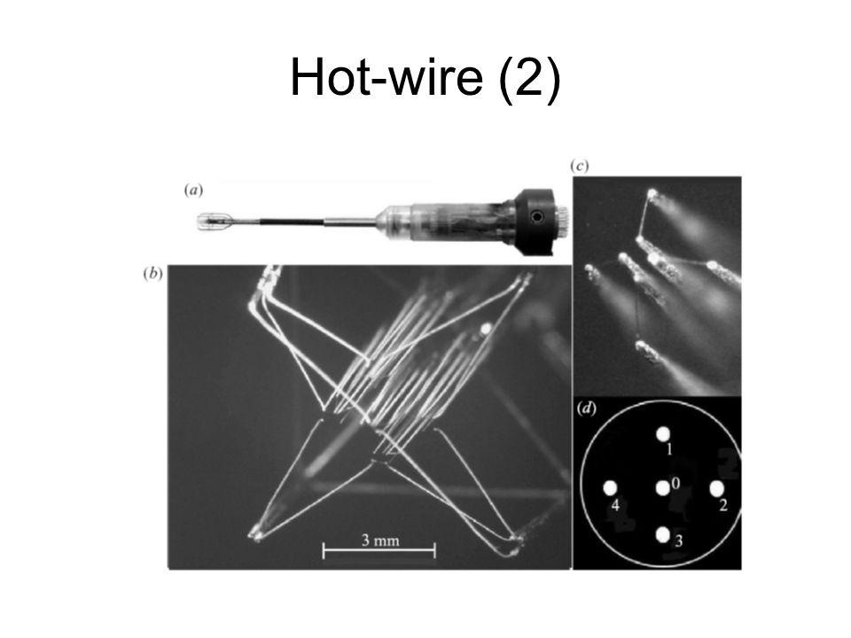 Hot-wire (2)