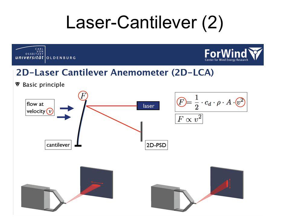 Laser-Cantilever (2)