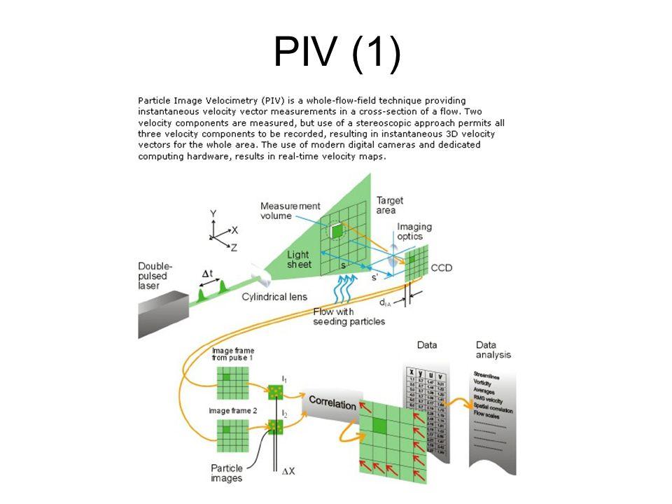 PIV (1)