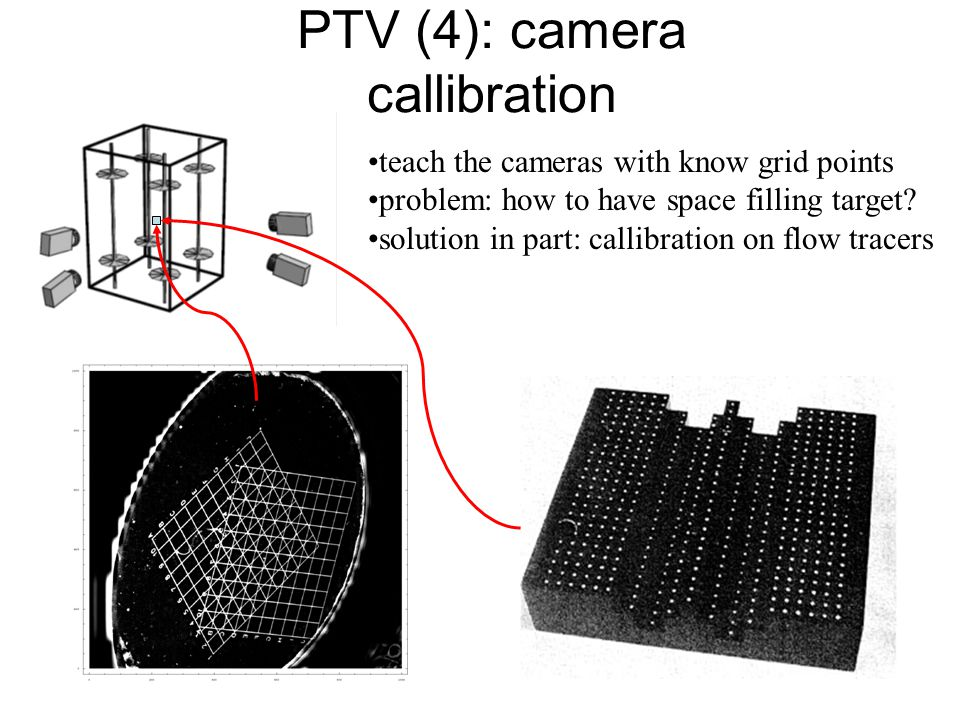 PTV (4): camera callibration teach the cameras with know grid points problem: how to have space filling target? solution in part: callibration on flow