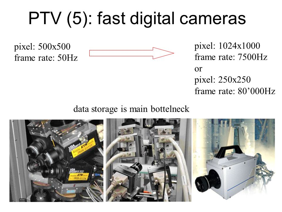 PTV (5): fast digital cameras pixel: 500x500 frame rate: 50Hz pixel: 1024x1000 frame rate: 7500Hz or pixel: 250x250 frame rate: 80'000Hz data storage