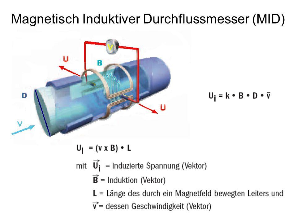 Magnetisch Induktiver Durchflussmesser (MID)