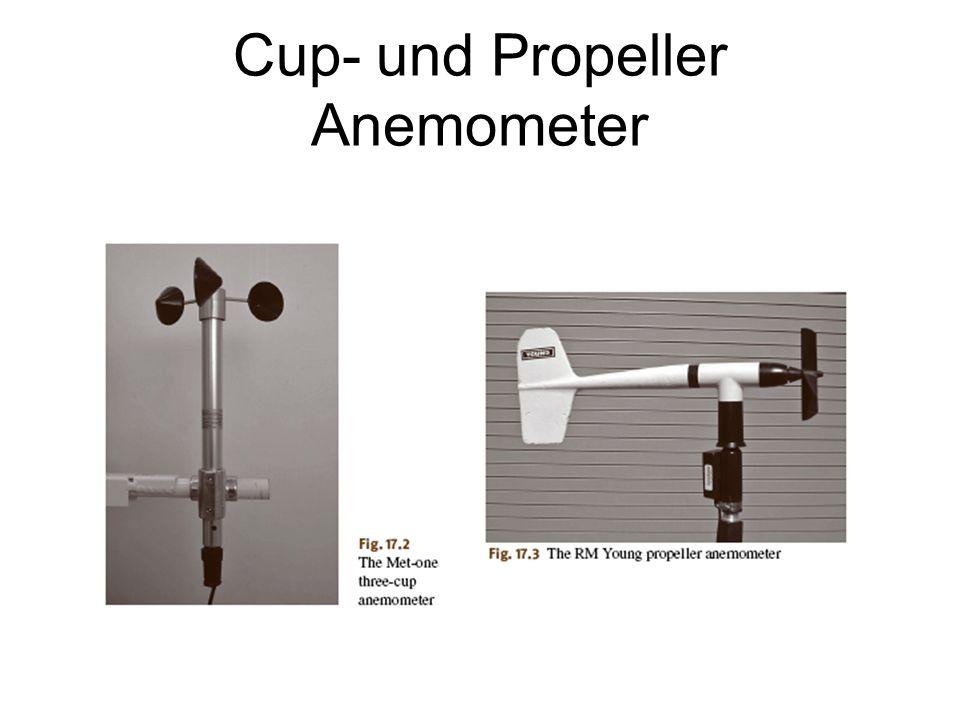 Cup- und Propeller Anemometer