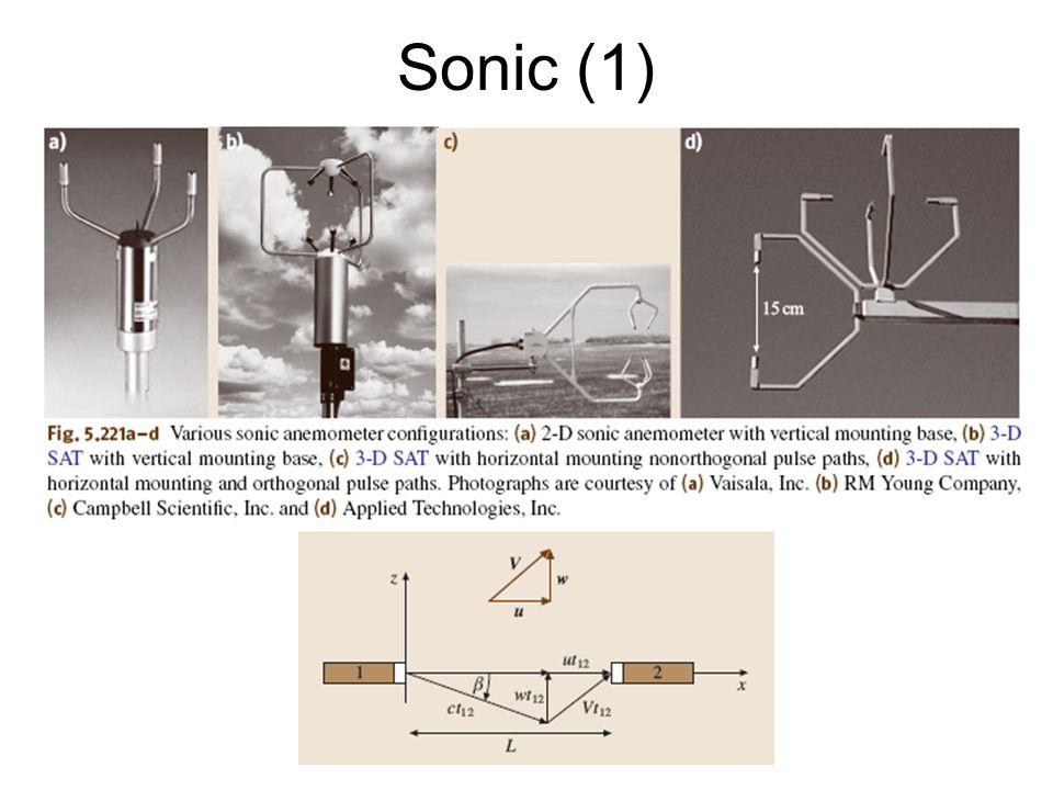 Sonic (1)