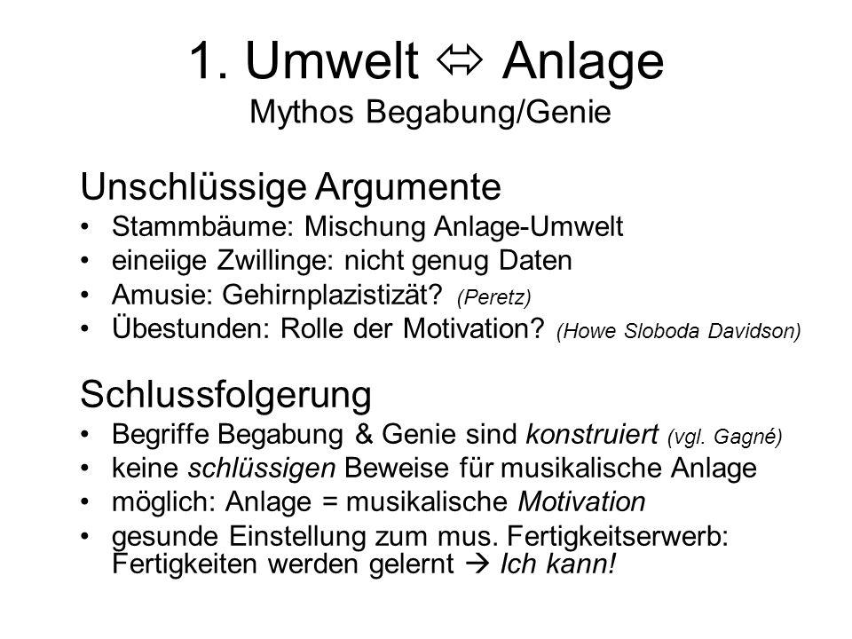 1. Umwelt  Anlage Mythos Begabung/Genie Unschlüssige Argumente Stammbäume: Mischung Anlage-Umwelt eineiige Zwillinge: nicht genug Daten Amusie: Gehir