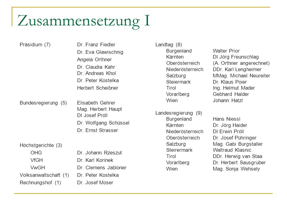 Zusammensetzung I Präsidium (7)Dr. Franz Fiedler Dr. Eva Glawischnig Angela Orthner Dr. Claudia Kahr Dr. Andreas Khol Dr. Peter Kostelka Herbert Schei