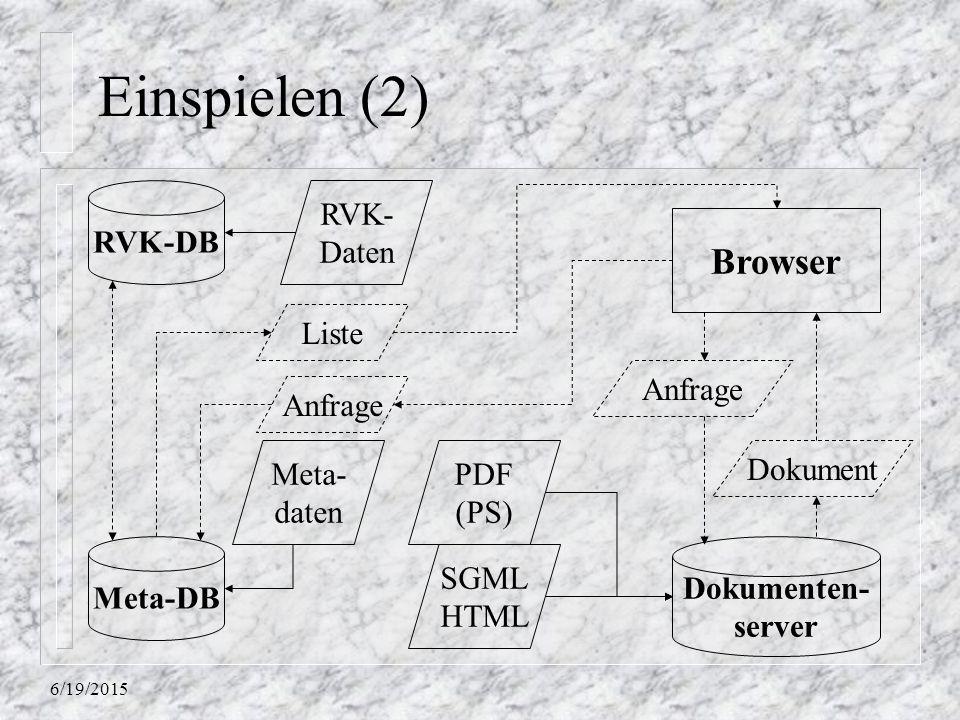 6/19/2015 Einspielen (2) Dokumenten- server SGML HTML PDF (PS) Meta- daten Meta-DB RVK-DB RVK- Daten Browser Anfrage Liste Dokument Anfrage