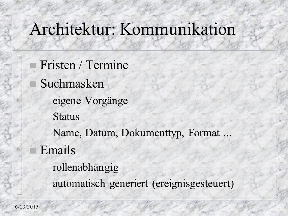 6/19/2015 Architektur: Kommunikation n Fristen / Termine n Suchmasken – eigene Vorgänge – Status – Name, Datum, Dokumenttyp, Format... n Emails – roll