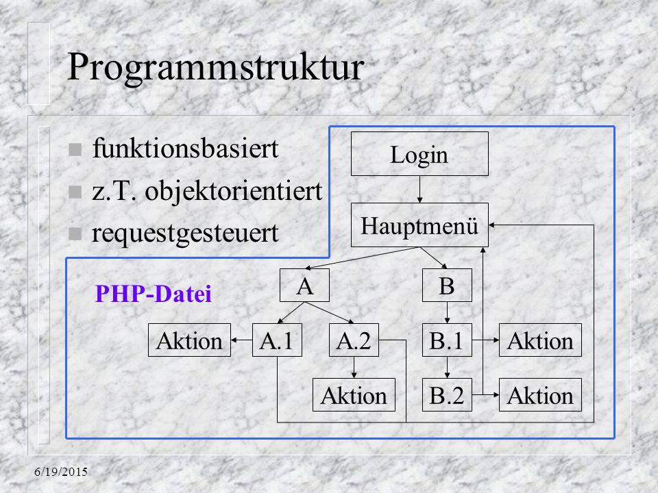 6/19/2015 Programmstruktur n funktionsbasiert n z.T. objektorientiert n requestgesteuert Login Hauptmenü B.1 BA B.2 A.1A.2 Aktion PHP-Datei