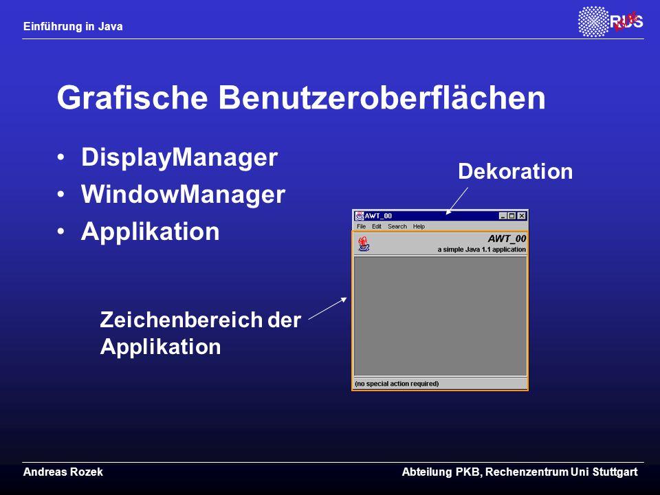 Einführung in Java Andreas RozekAbteilung PKB, Rechenzentrum Uni Stuttgart Grafische Benutzeroberflächen DisplayManager WindowManager Applikation Dekoration Zeichenbereich der Applikation