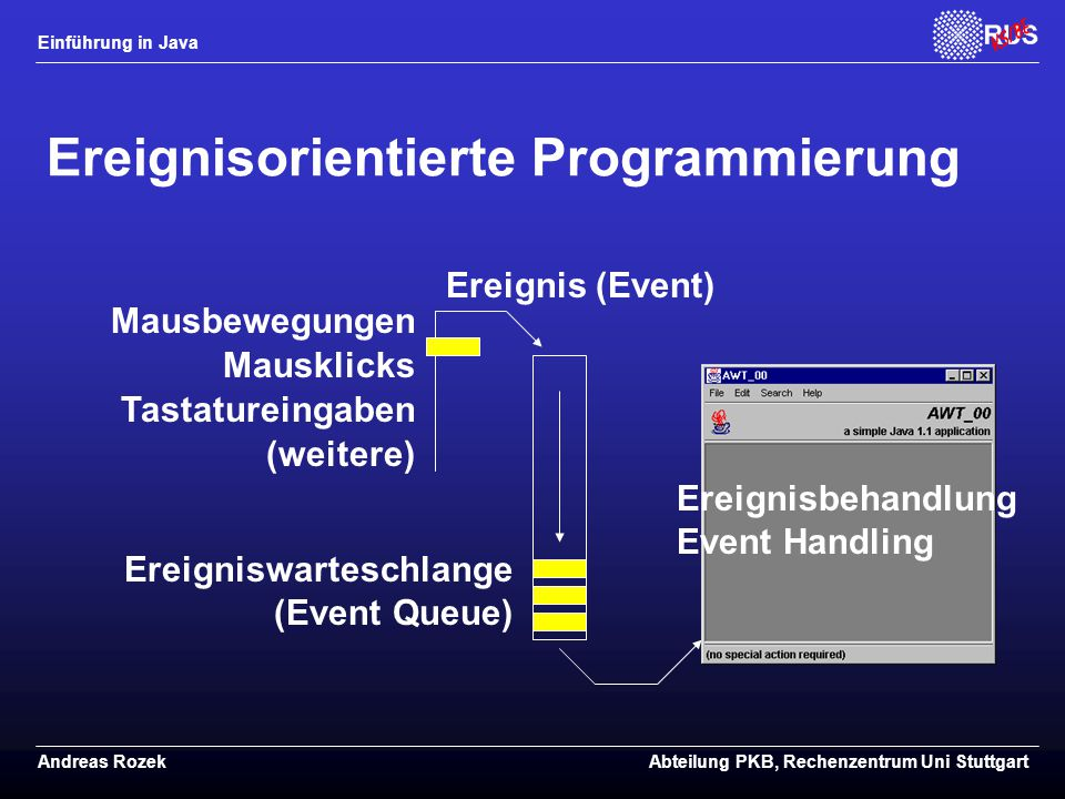 Einführung in Java Andreas RozekAbteilung PKB, Rechenzentrum Uni Stuttgart Ereignisorientierte Programmierung Mausbewegungen Mausklicks Tastatureingaben (weitere) Ereignis (Event) Ereigniswarteschlange (Event Queue) Ereignisbehandlung Event Handling