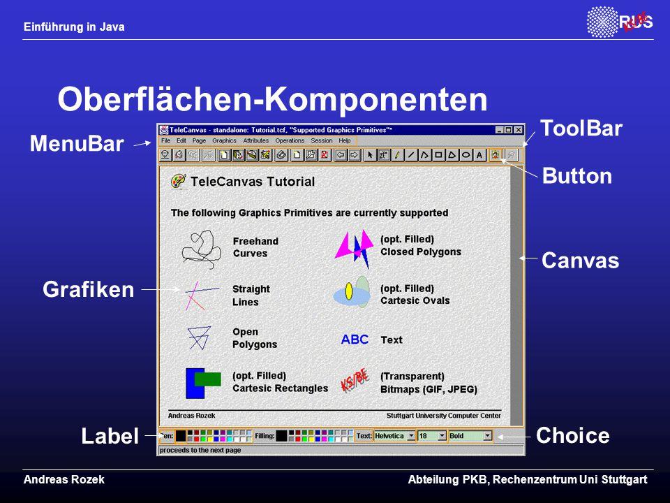 Einführung in Java Andreas RozekAbteilung PKB, Rechenzentrum Uni Stuttgart Oberflächen-Komponenten MenuBar ToolBar Button Canvas Choice Label Grafiken