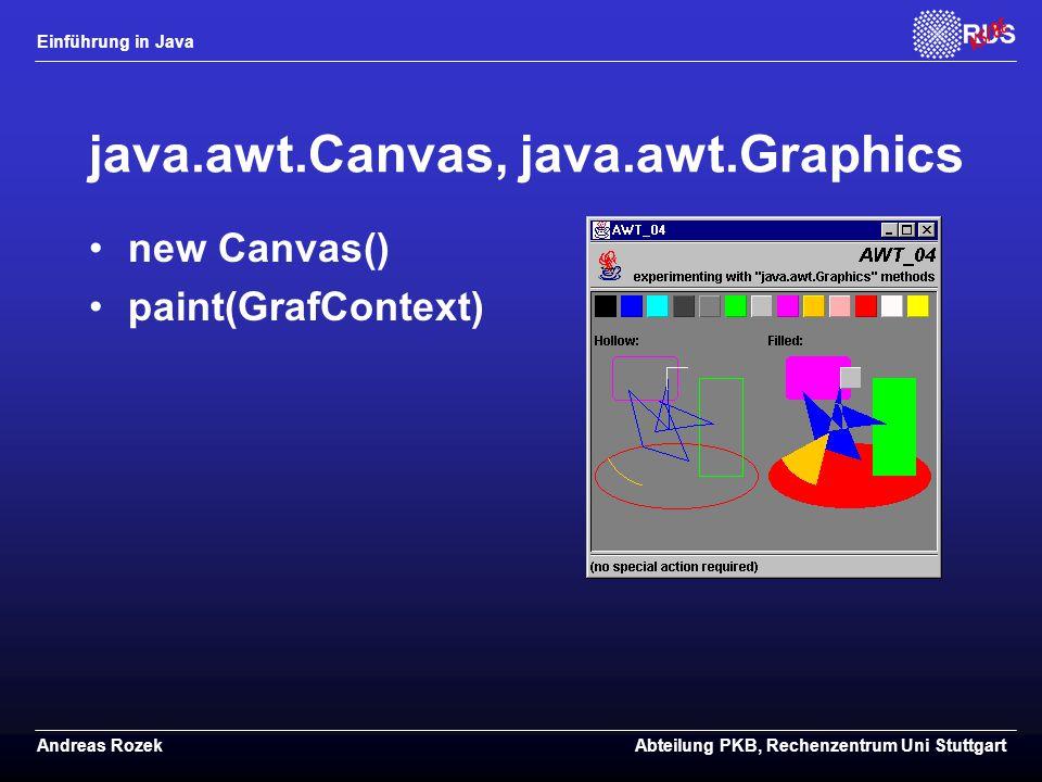 Einführung in Java Andreas RozekAbteilung PKB, Rechenzentrum Uni Stuttgart java.awt.Canvas, java.awt.Graphics new Canvas() paint(GrafContext)
