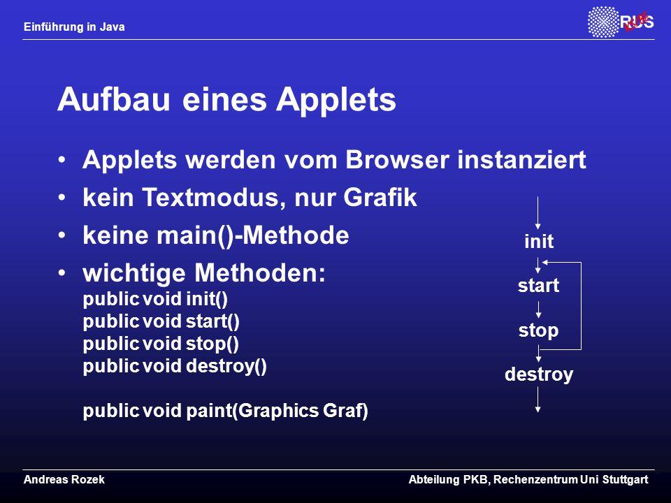 Einführung in Java Andreas RozekAbteilung PKB, Rechenzentrum Uni Stuttgart Aufbau eines Applets Applets werden vom Browser instanziert kein Textmodus, nur Grafik keine main()-Methode wichtige Methoden: public void init() public void start() public void stop() public void destroy() public void paint(Graphics Graf) destroy stop start init