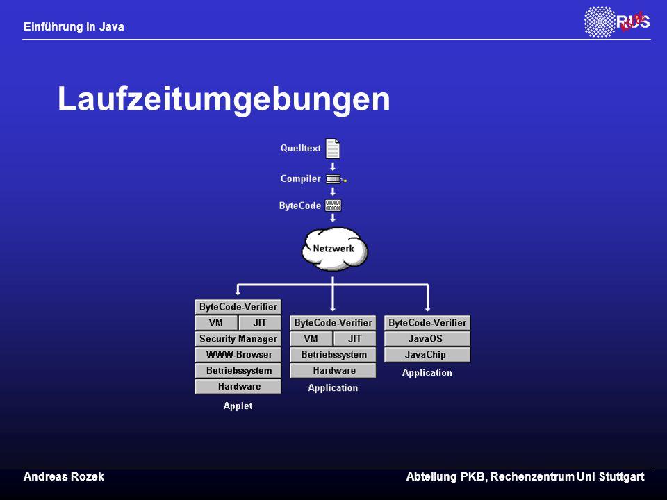 Einführung in Java Andreas RozekAbteilung PKB, Rechenzentrum Uni Stuttgart Laufzeitumgebungen