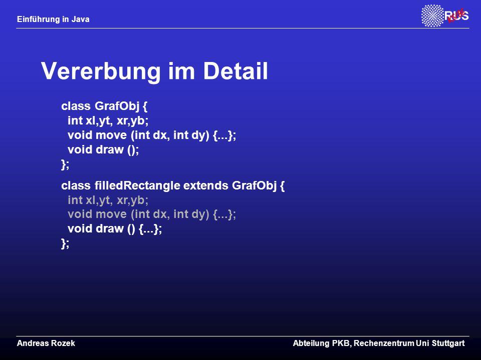Einführung in Java Andreas RozekAbteilung PKB, Rechenzentrum Uni Stuttgart Vererbung im Detail class GrafObj { int xl,yt, xr,yb; void move (int dx, int dy) {...}; void draw (); }; class filledRectangle extends GrafObj { int xl,yt, xr,yb; void move (int dx, int dy) {...}; void draw () {...}; };