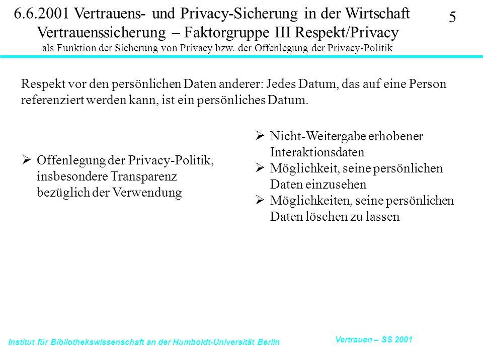 Institut für Bibliothekswissenschaft an der Humboldt-Universität Berlin 5 Vertrauen – SS 2001 6.6.2001 Vertrauens- und Privacy-Sicherung in der Wirtschaft Vertrauenssicherung – Faktorgruppe III Respekt/Privacy als Funktion der Sicherung von Privacy bzw.
