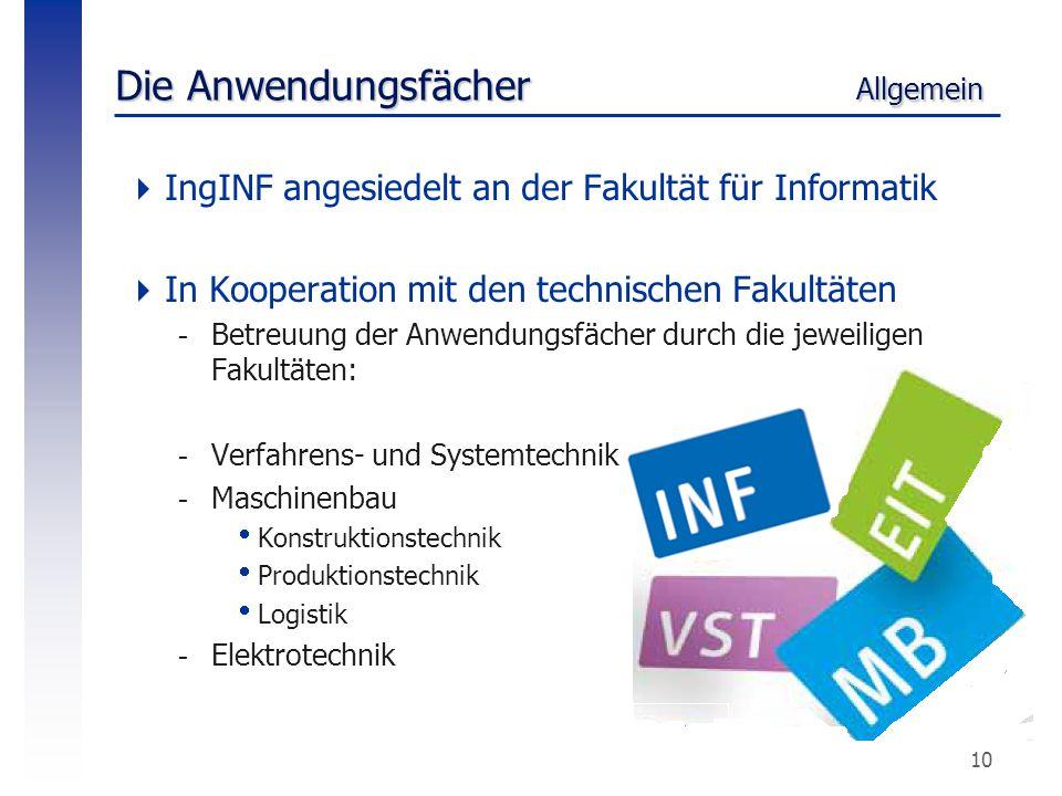 10 Die Anwendungsfächer Allgemein  IngINF angesiedelt an der Fakultät für Informatik  In Kooperation mit den technischen Fakultäten -Betreuung der A