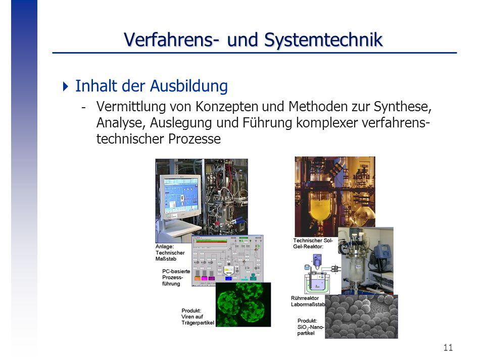 11 Verfahrens- und Systemtechnik  Inhalt der Ausbildung -Vermittlung von Konzepten und Methoden zur Synthese, Analyse, Auslegung und Führung komplexe