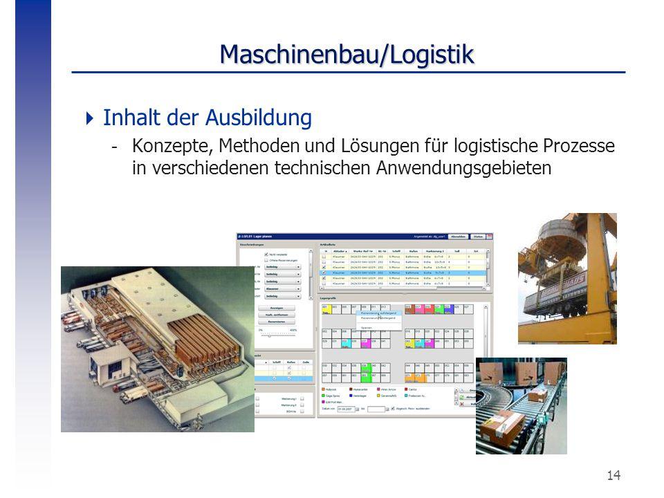 14 Maschinenbau/Logistik  Inhalt der Ausbildung -Konzepte, Methoden und Lösungen für logistische Prozesse in verschiedenen technischen Anwendungsgebi