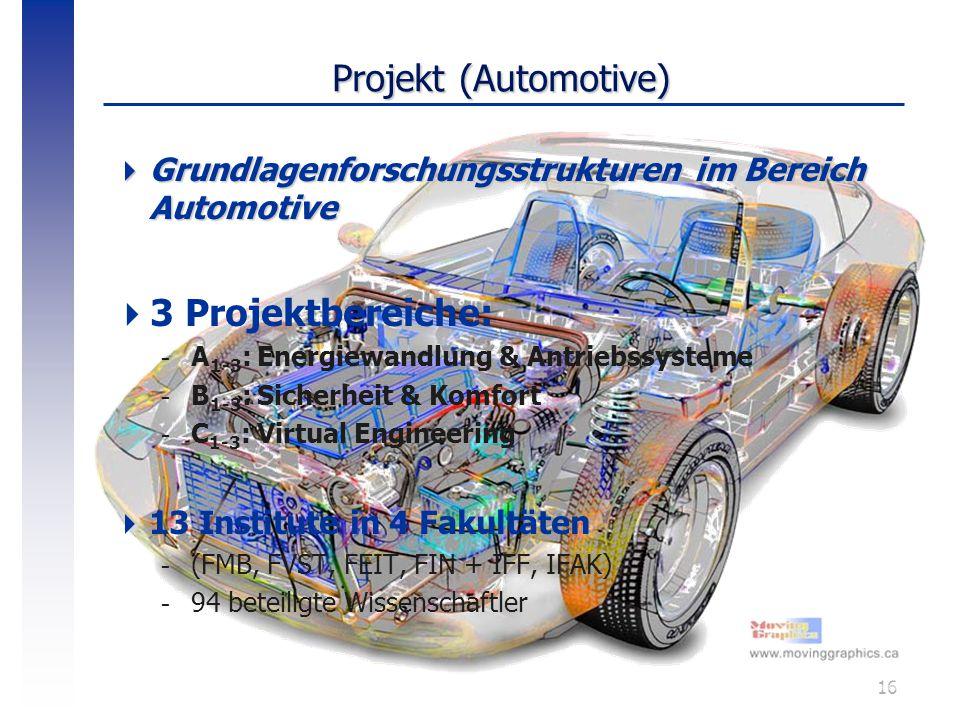 16 Projekt (Automotive)  Grundlagenforschungsstrukturen im Bereich Automotive  3 Projektbereiche: -A 1-3 : Energiewandlung & Antriebssysteme -B 1-3