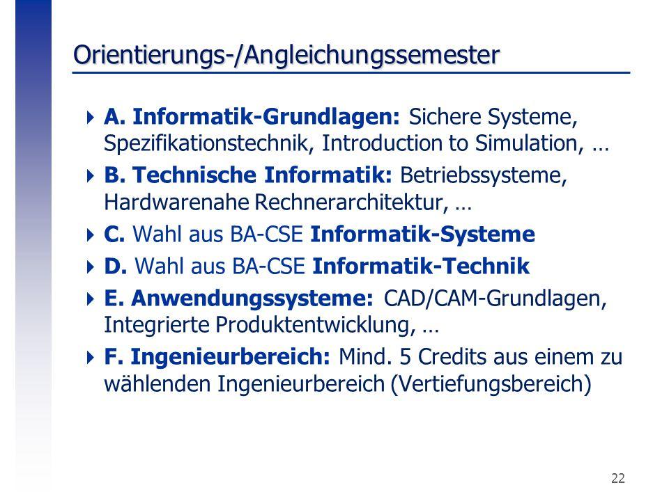 22 Orientierungs-/Angleichungssemester  A. Informatik-Grundlagen: Sichere Systeme, Spezifikationstechnik, Introduction to Simulation, …  B. Technisc