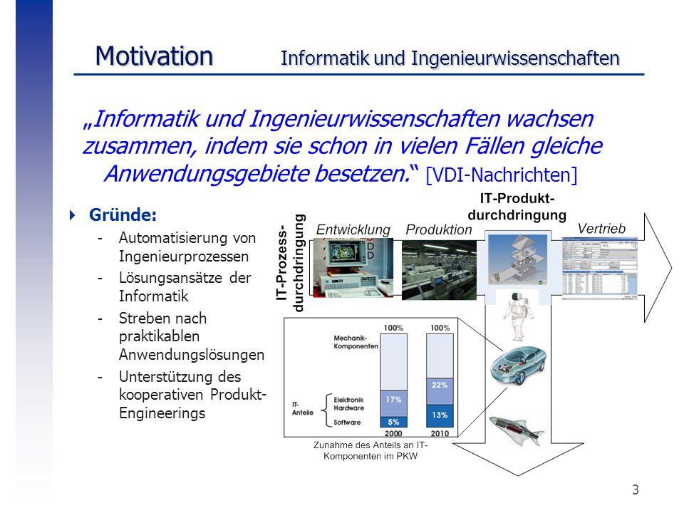 3  Gründe: -Automatisierung von Ingenieurprozessen -Lösungsansätze der Informatik -Streben nach praktikablen Anwendungslösungen -Unterstützung des ko