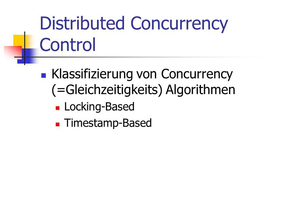 Distributed Concurrency Control Klassifizierung von Concurrency (=Gleichzeitigkeits) Algorithmen Locking-Based Timestamp-Based