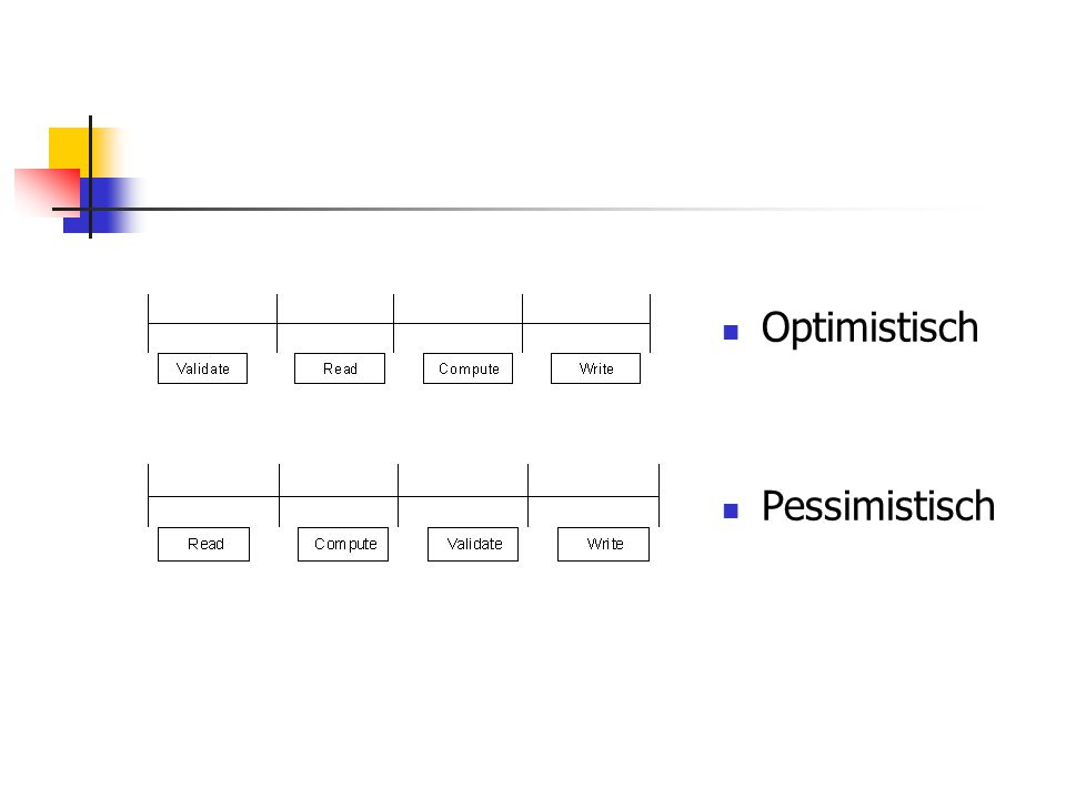 Optimistisch Pessimistisch