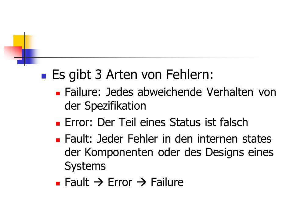 Es gibt 3 Arten von Fehlern: Failure: Jedes abweichende Verhalten von der Spezifikation Error: Der Teil eines Status ist falsch Fault: Jeder Fehler in