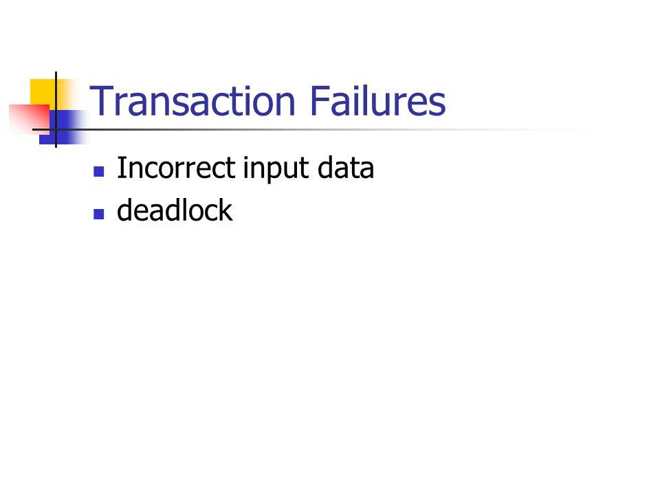 Transaction Failures Incorrect input data deadlock