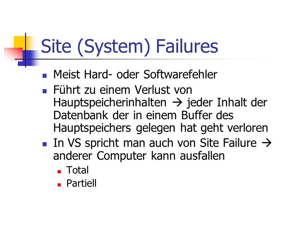 Site (System) Failures Meist Hard- oder Softwarefehler Führt zu einem Verlust von Hauptspeicherinhalten  jeder Inhalt der Datenbank der in einem Buff
