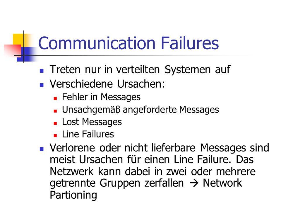 Communication Failures Treten nur in verteilten Systemen auf Verschiedene Ursachen: Fehler in Messages Unsachgemäß angeforderte Messages Lost Messages