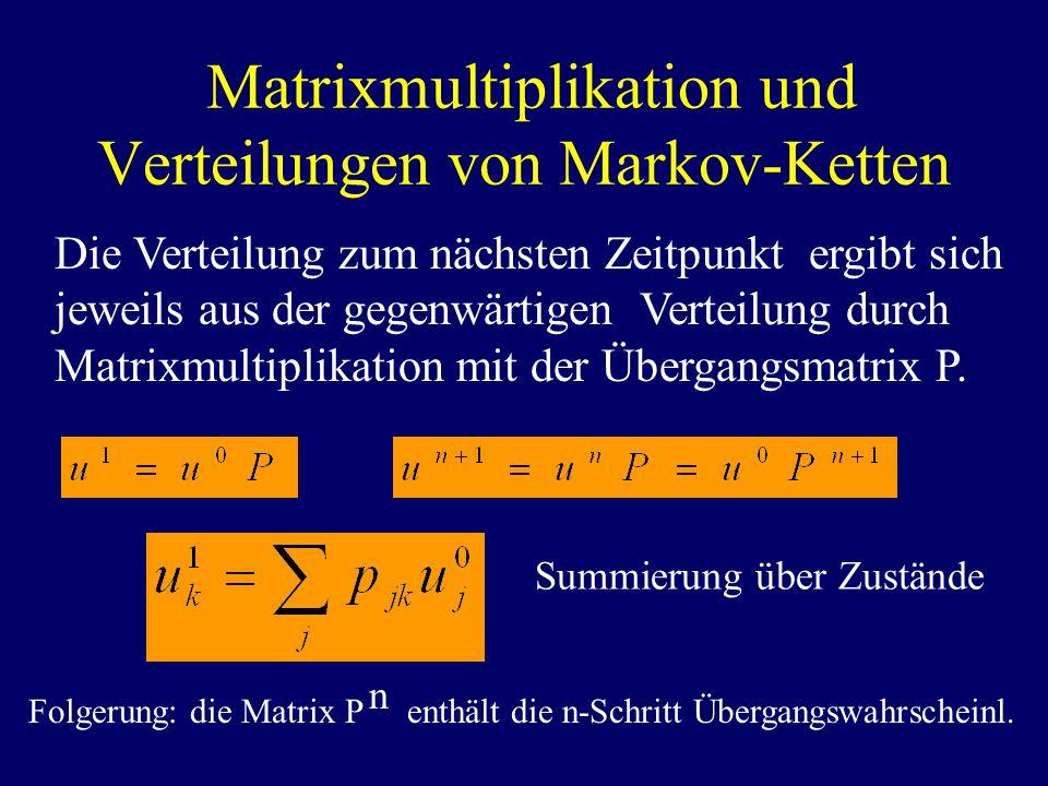 Matrixmultiplikation und Verteilungen von Markov-Ketten Die Verteilung zum nächsten Zeitpunkt ergibt sich jeweils aus der gegenwärtigen Verteilung durch Matrixmultiplikation mit der Übergangsmatrix P.
