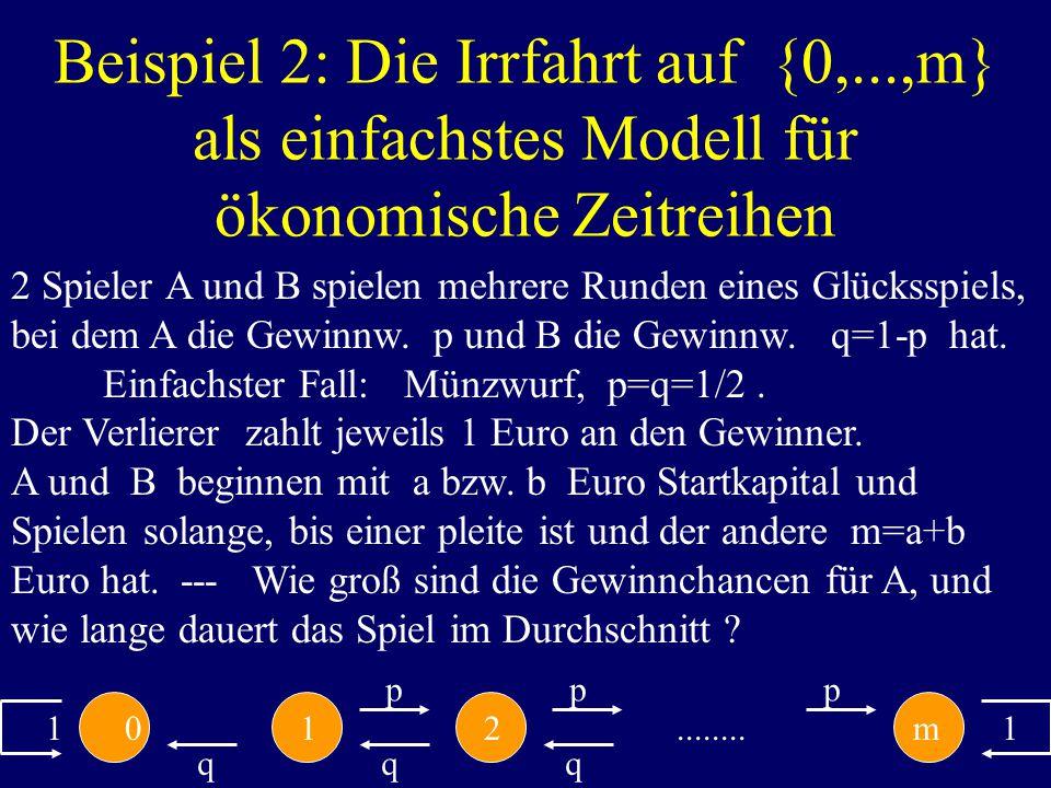 Beispiel 2: Die Irrfahrt auf {0,...,m} als einfachstes Modell für ökonomische Zeitreihen 2 Spieler A und B spielen mehrere Runden eines Glücksspiels, bei dem A die Gewinnw.
